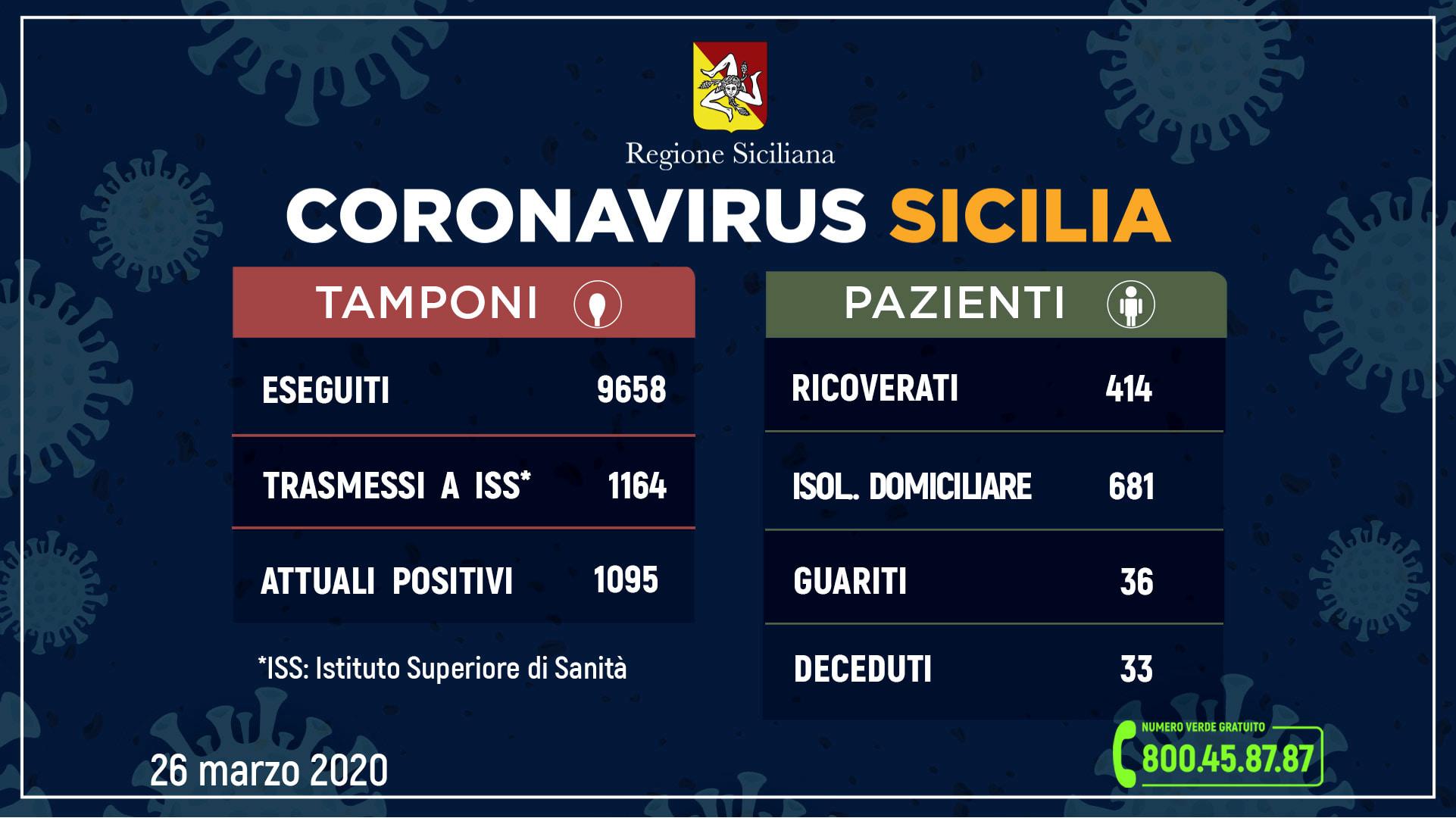 1585226759961__aggiornamento-coronavirus-26-3-2